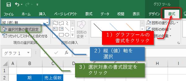 選択対象の書式設定での操作