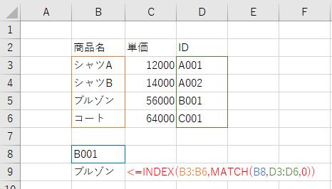 INDEX関数とMATCH関数の組み合わせ