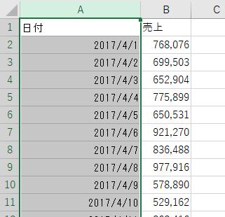 数値データから日付データへの変換結果