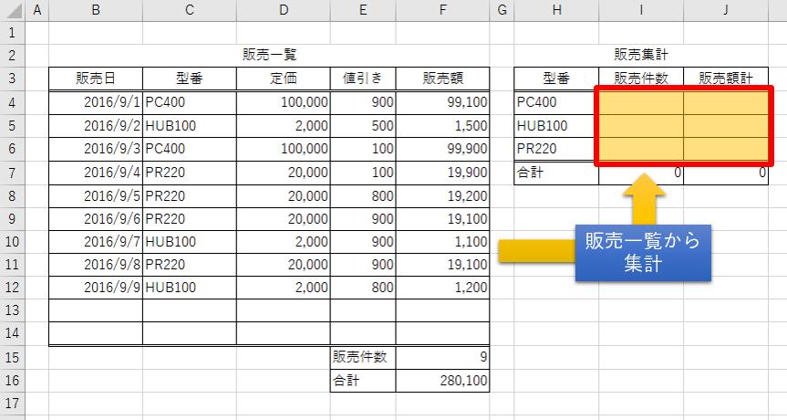 作成する販売一覧集計表