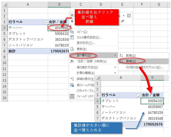 Excel ピポット テーブル