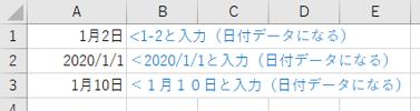 日付データ